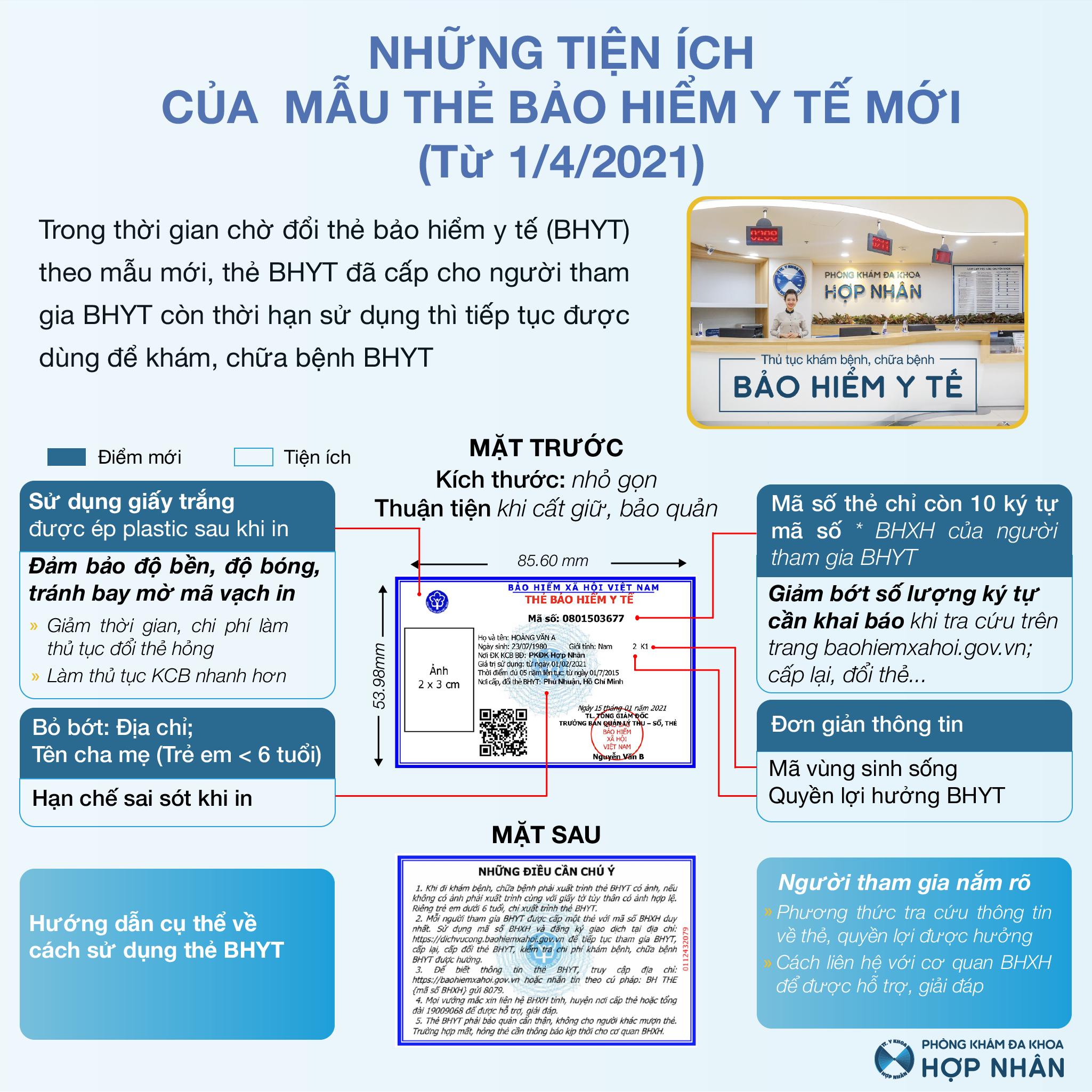 Những tiện ích của mẫu thẻ BHYT mới từ 01/4/2021